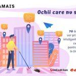Bastoane inteligente pentru nevăzătorii români
